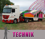 Action House Technik